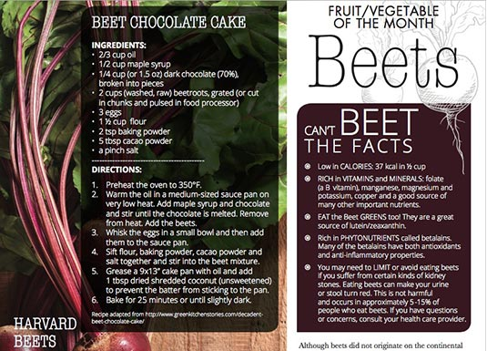 Beets - Featured Vegetable