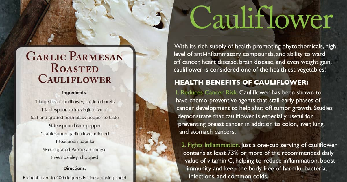 Featured Vegetable of the Month - Cauliflower